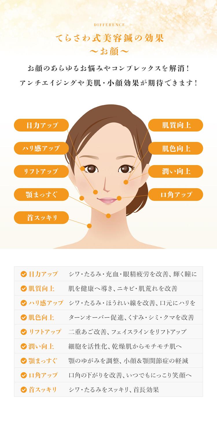 寺澤式美容鍼の効果〜お顔〜